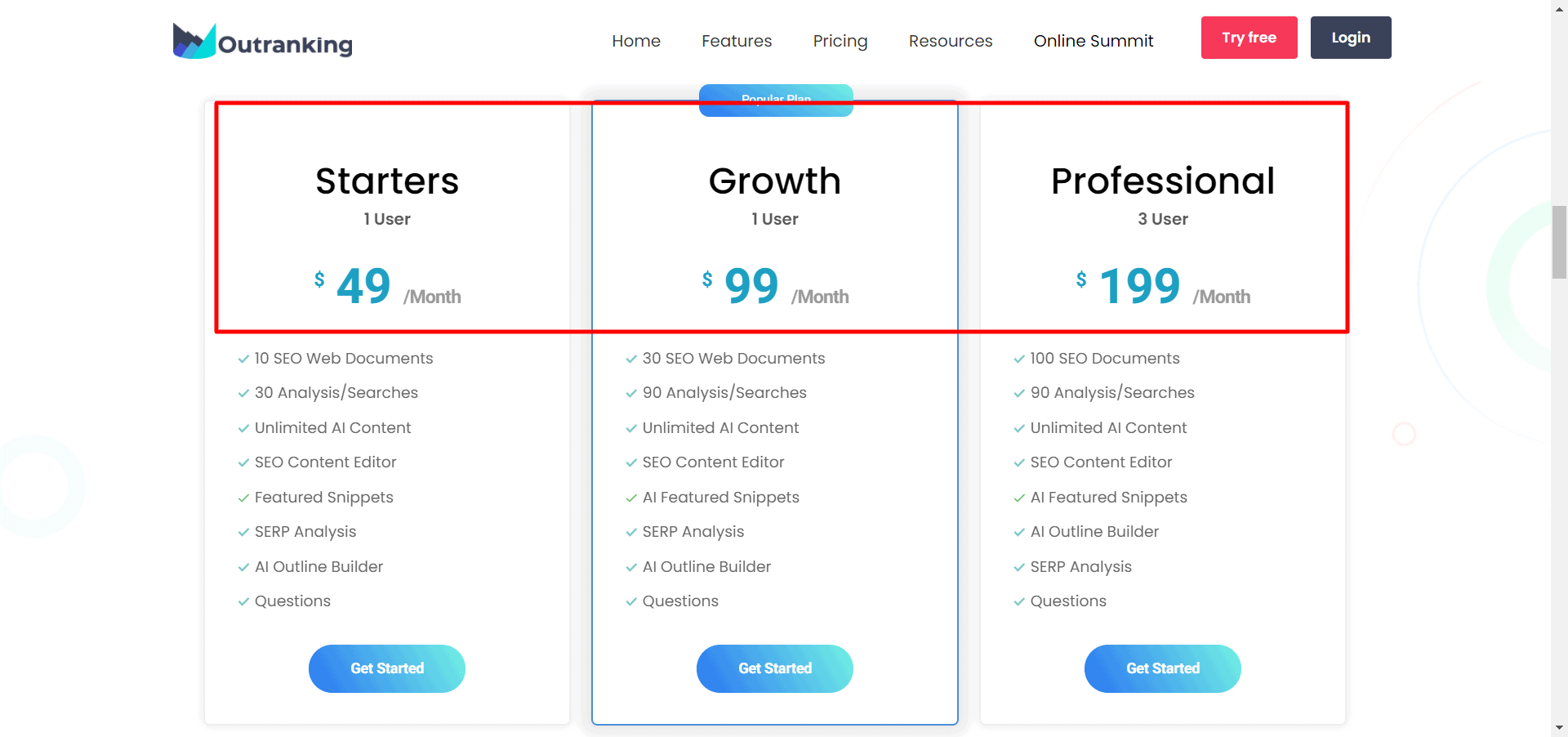 Outranking pricing review