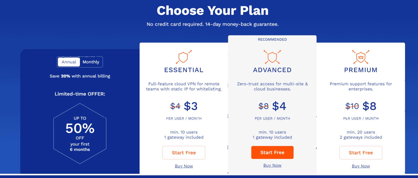 Pricing - GoodAccess