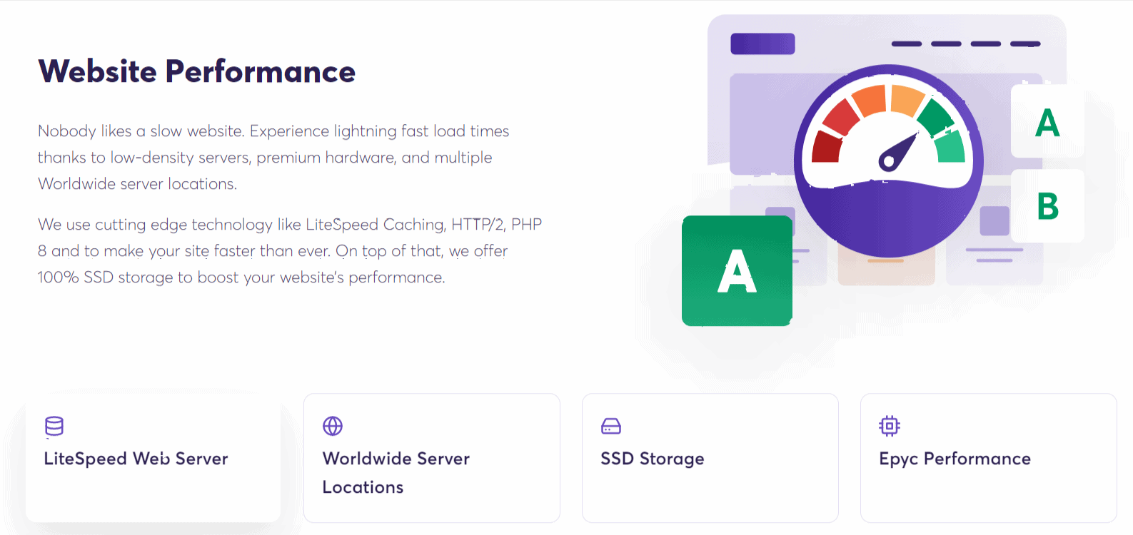 Website Performance Feature- Chemicloud