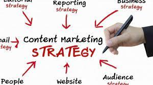 content marketing benefits- social media and content marketing