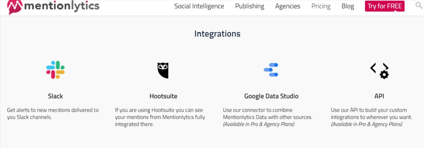 Integrations- Mentionlytics