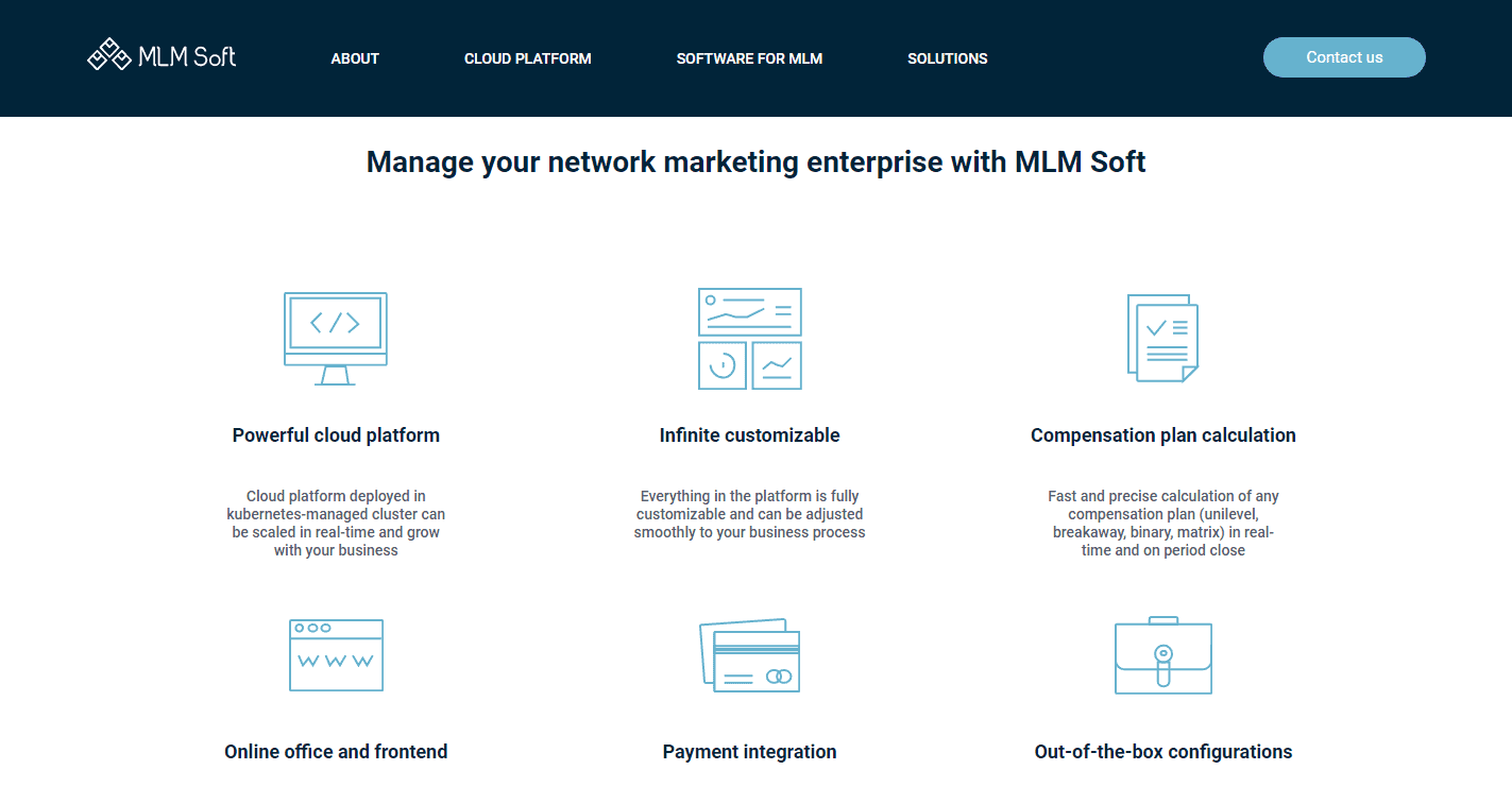 MLM-Software-Features