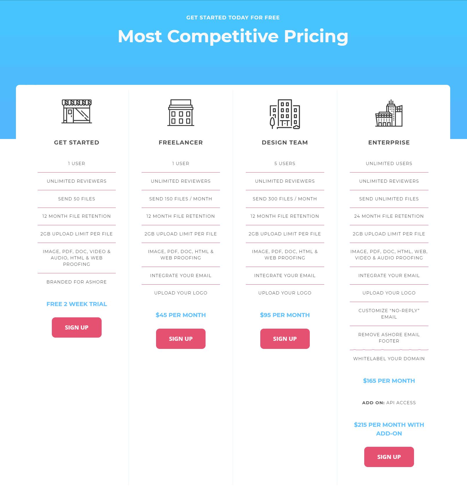 Pricing-Ashore App