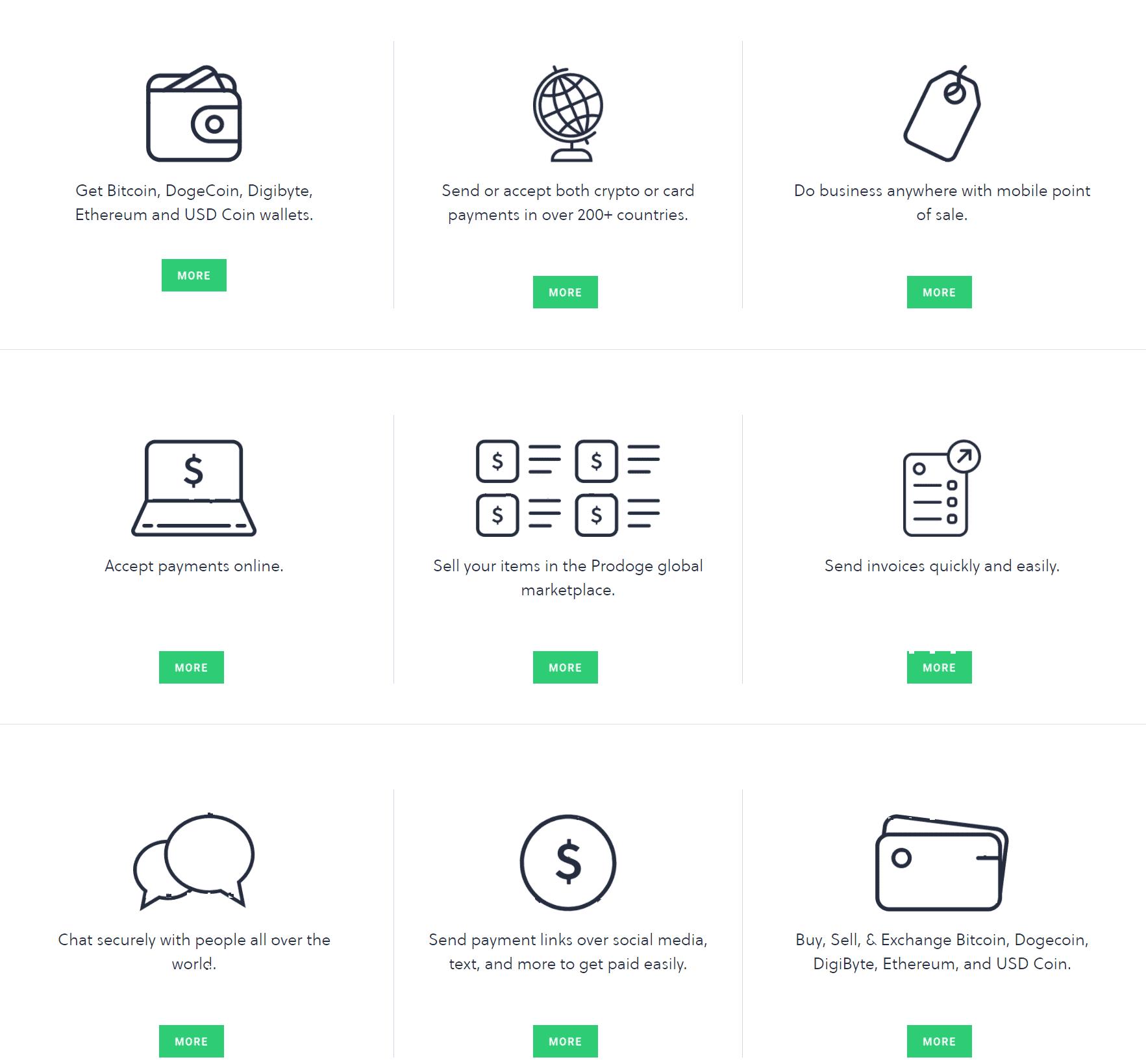 Prodoge Features