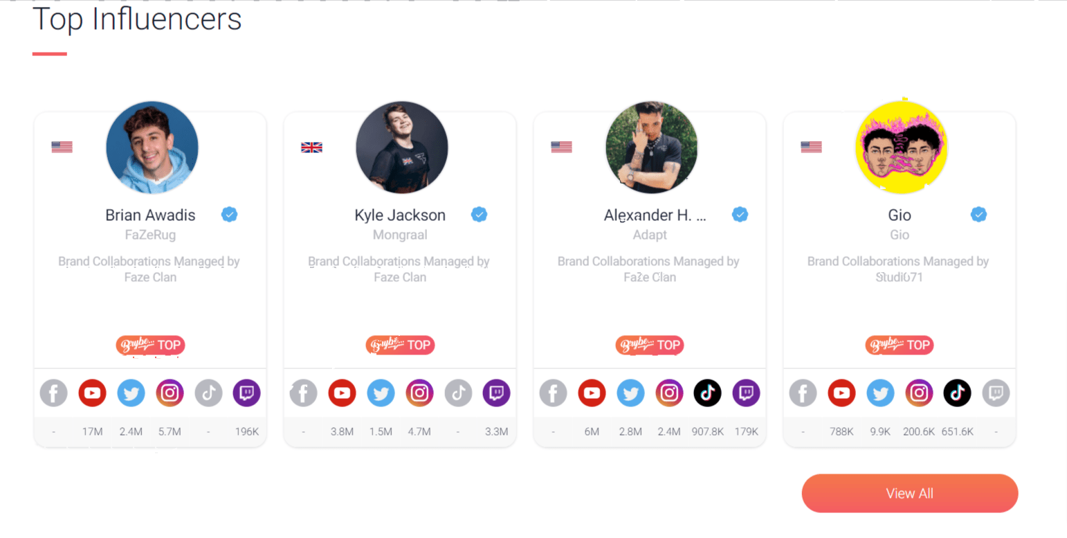 Top Influencers Brybe Review
